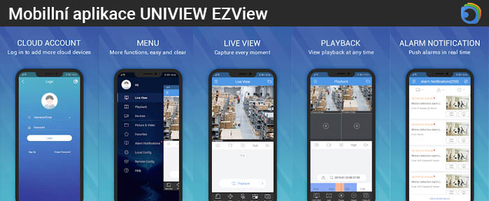 UNIVIEW EZ view